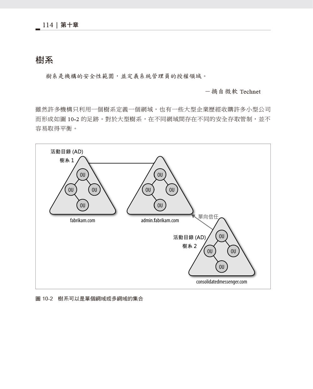 資安防禦指南|資訊安全架構實務典範 (Defensive Security Handbook: Best Practices for Securing Infrastructure)-preview-2