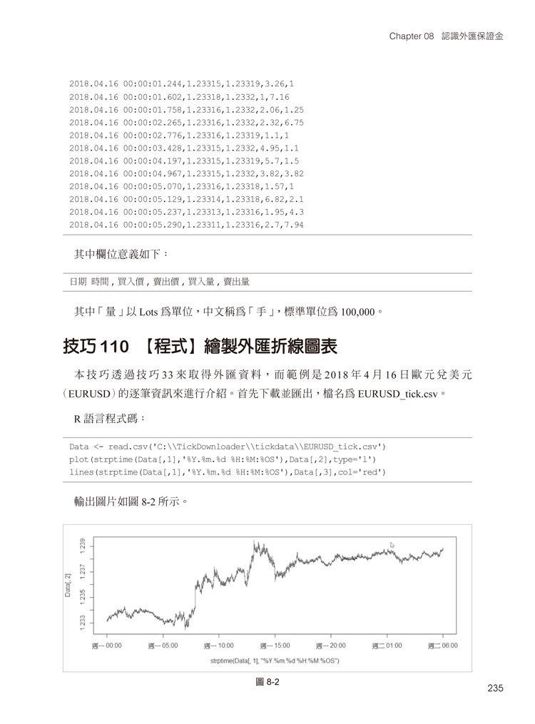 給工程師的第一本理財書:程式金融交易的 118個入門關鍵技巧-preview-8