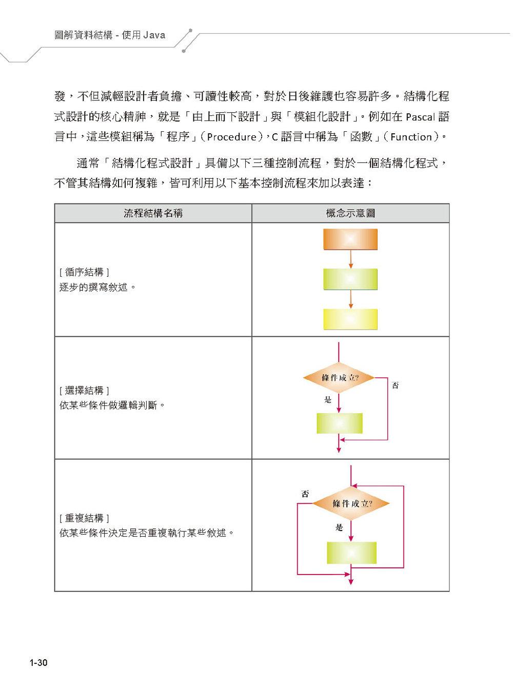 圖解資料結構 -- 使用 Java, 3/e-preview-11
