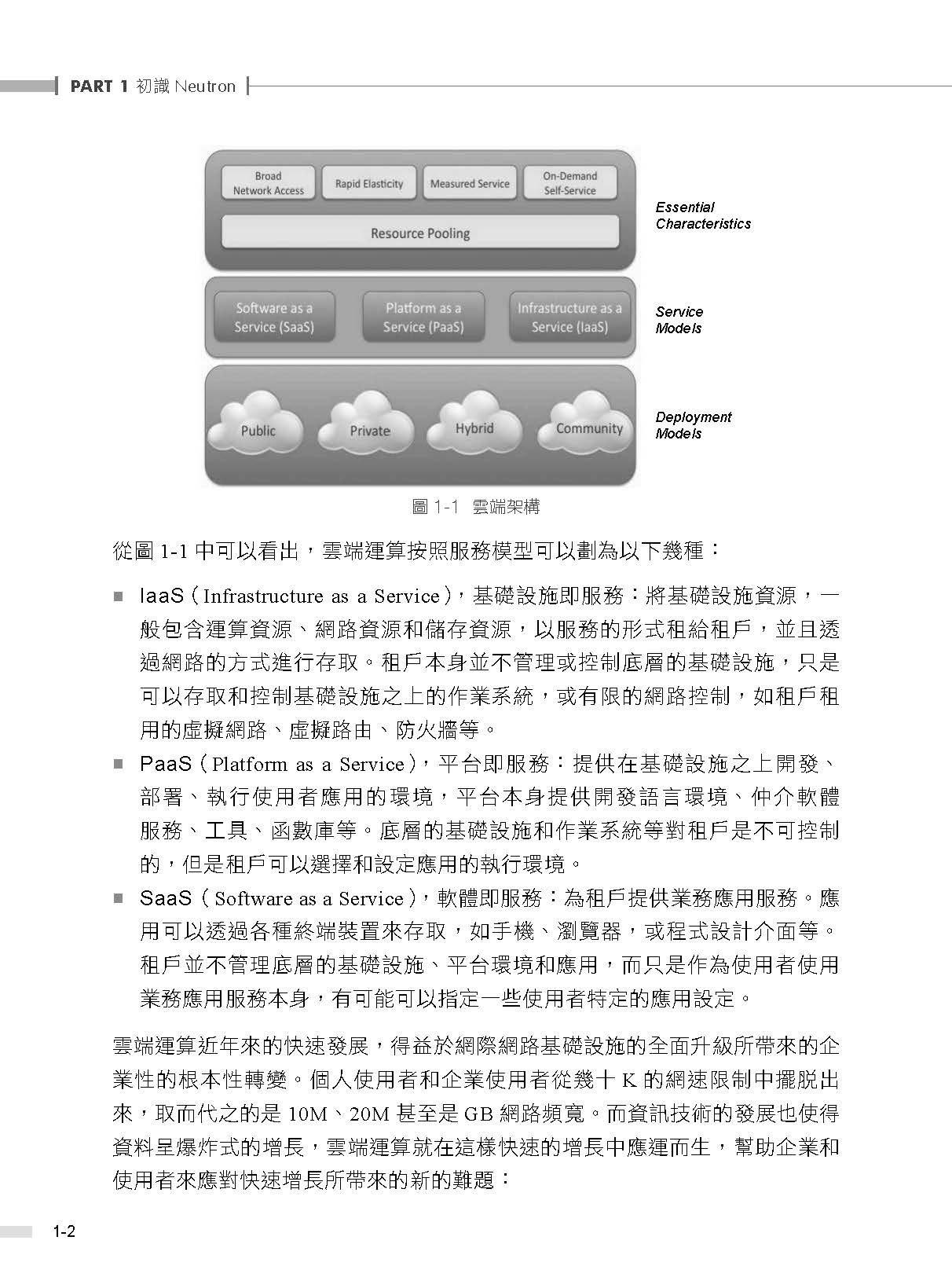 暢遊雲端網路世界:OpenStack Neutron 技術內幕-preview-1