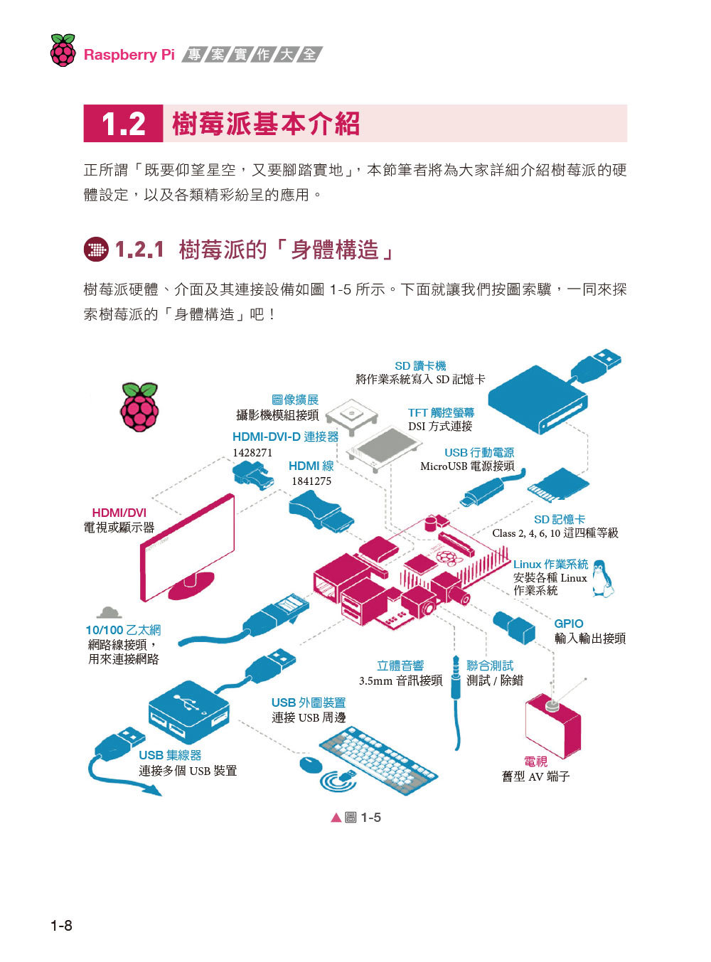 Raspberry Pi 專案實作大全-preview-3