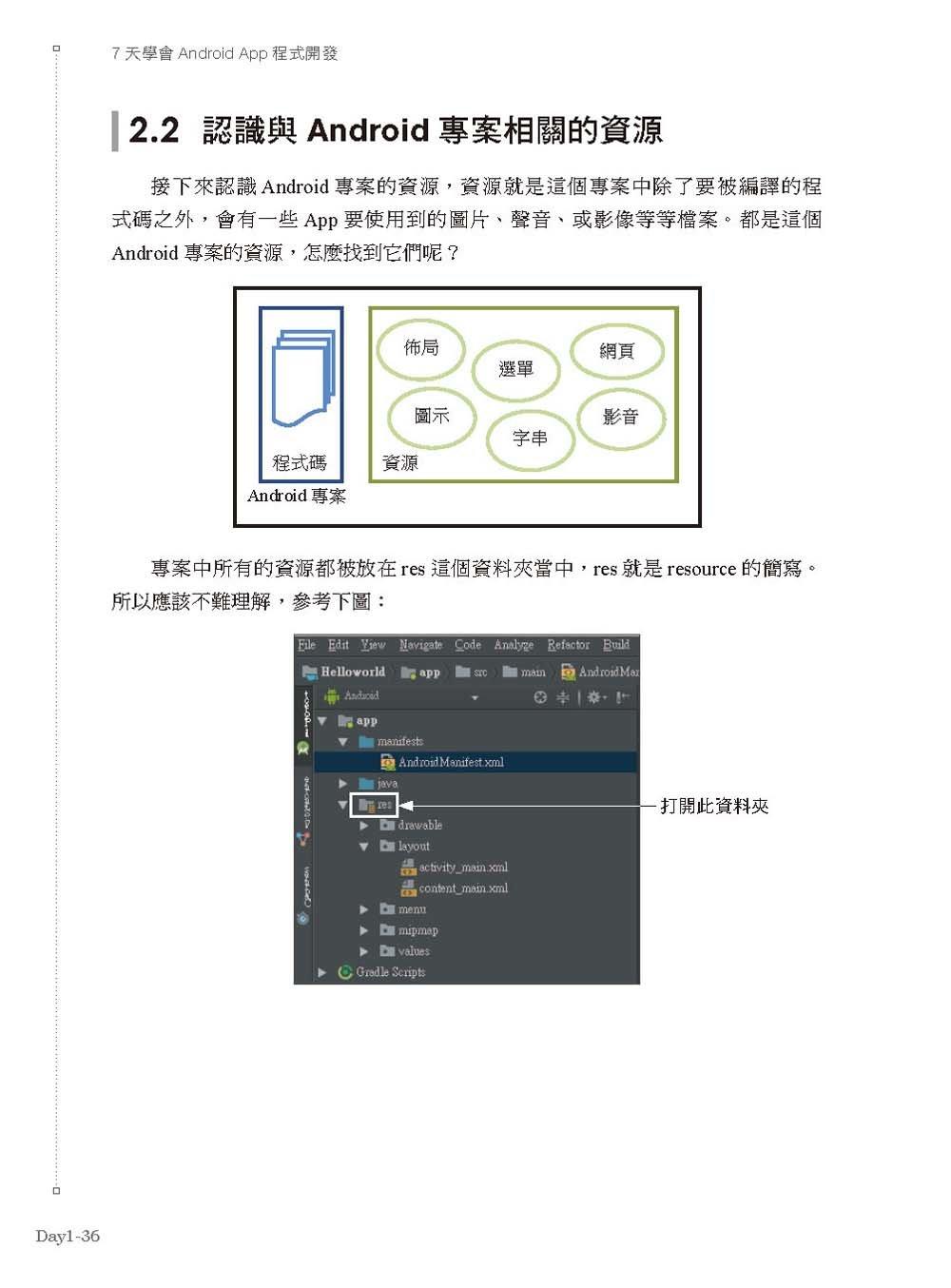 7天學會 Android App 程式開發-preview-2
