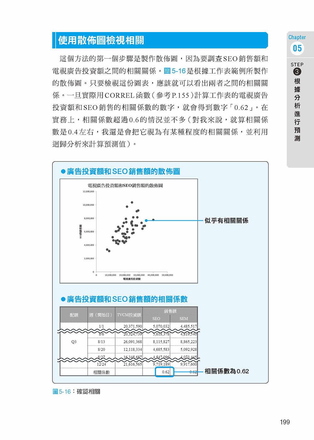 大數據時代行銷顯學:業績長紅的數字思考力與 Excel 商用技巧-preview-8