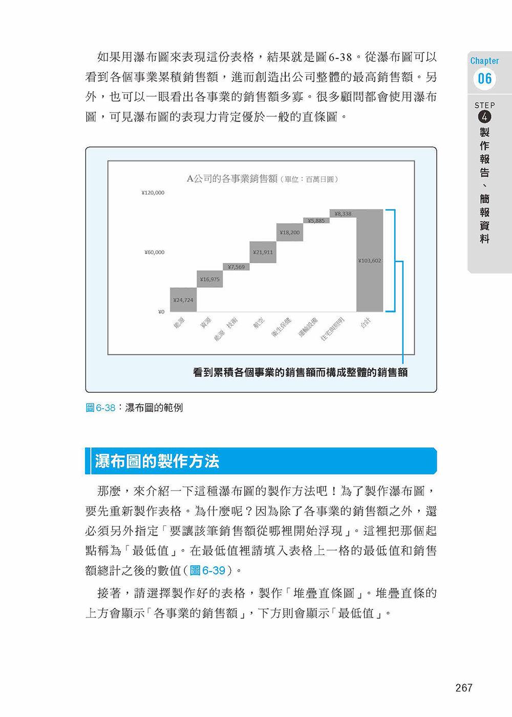 大數據時代行銷顯學:業績長紅的數字思考力與 Excel 商用技巧-preview-10