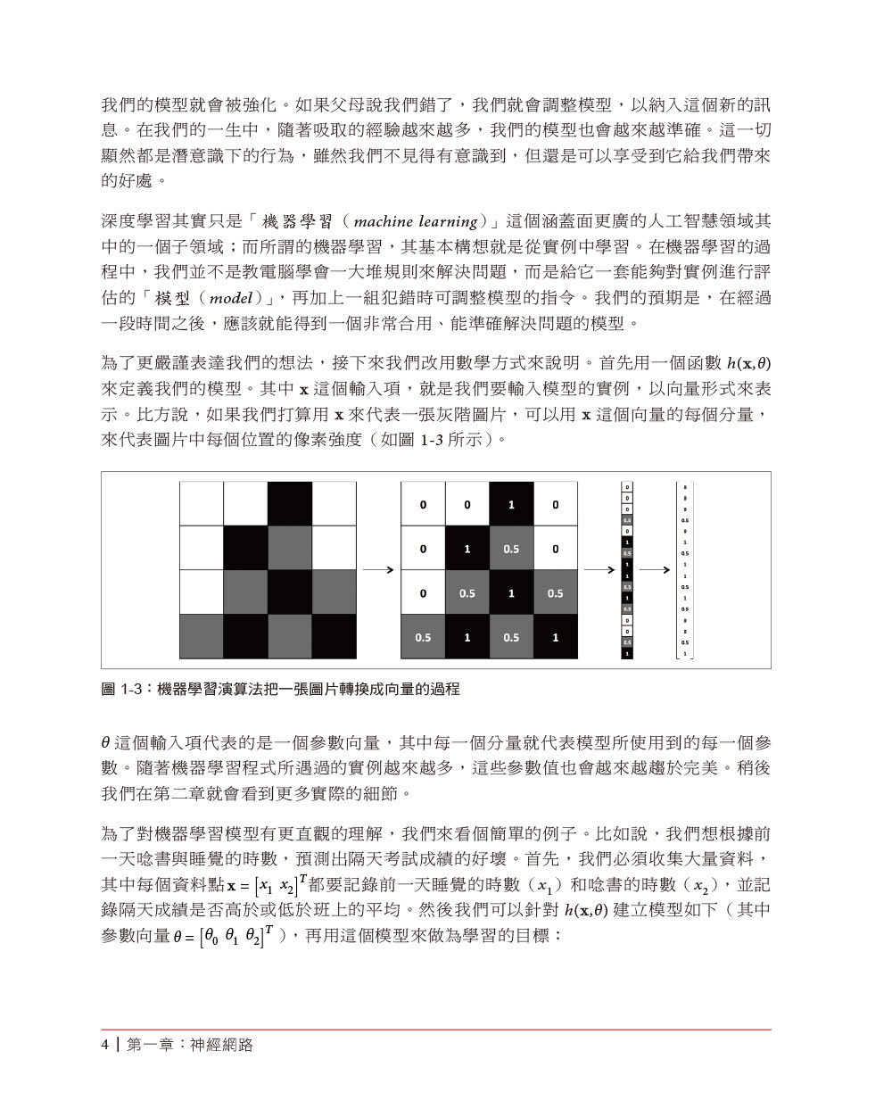 Deep Learning 深度學習基礎|設計下一代人工智慧演算法 (Fundamentals of Deep Learning: Designing Next-Generation Machine Intelligence Algorithms)-preview-1