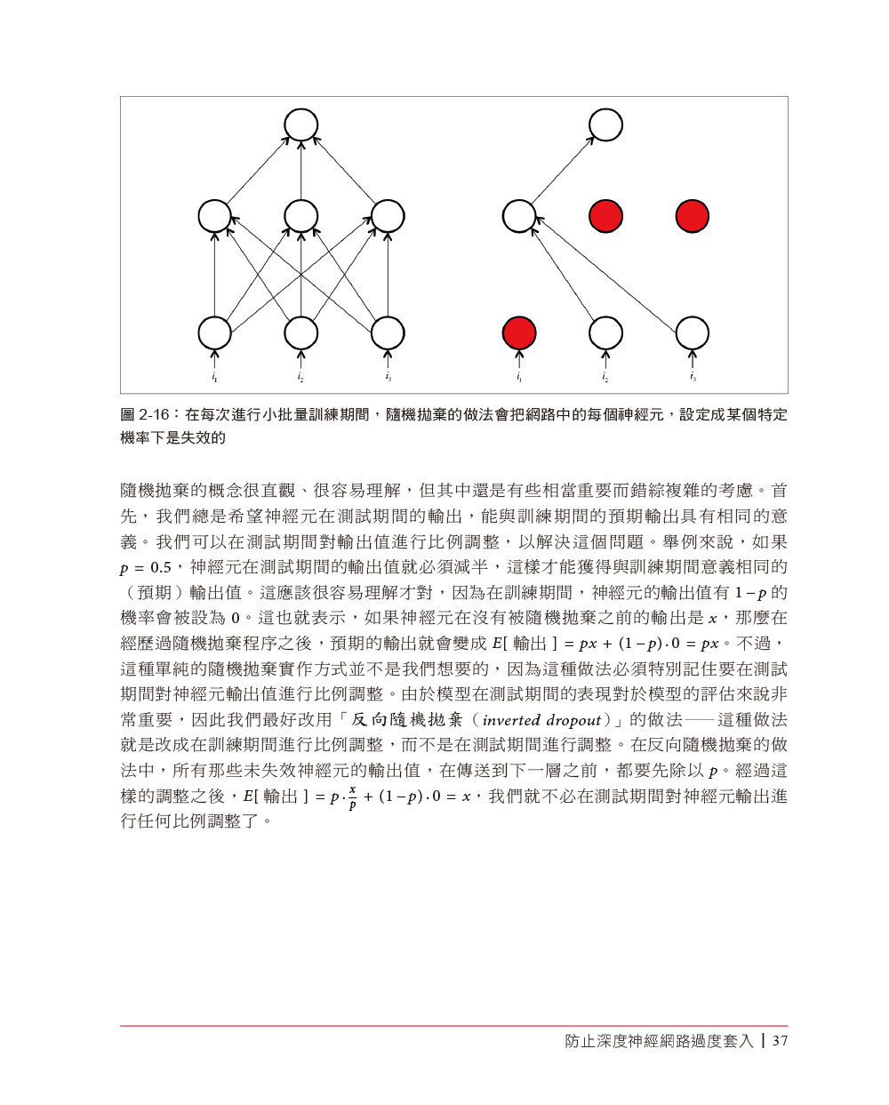 Deep Learning 深度學習基礎|設計下一代人工智慧演算法 (Fundamentals of Deep Learning: Designing Next-Generation Machine Intelligence Algorithms)-preview-3