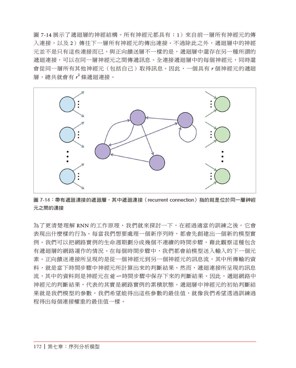 Deep Learning 深度學習基礎|設計下一代人工智慧演算法 (Fundamentals of Deep Learning: Designing Next-Generation Machine Intelligence Algorithms)-preview-12