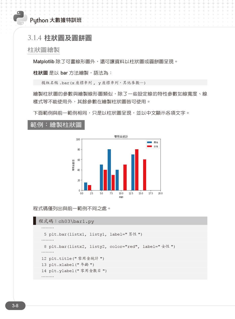 Python 大數據特訓班:資料自動化收集、整理、分析、儲存與應用實戰 (附近300分鐘影音教學/範例程式)-preview-5