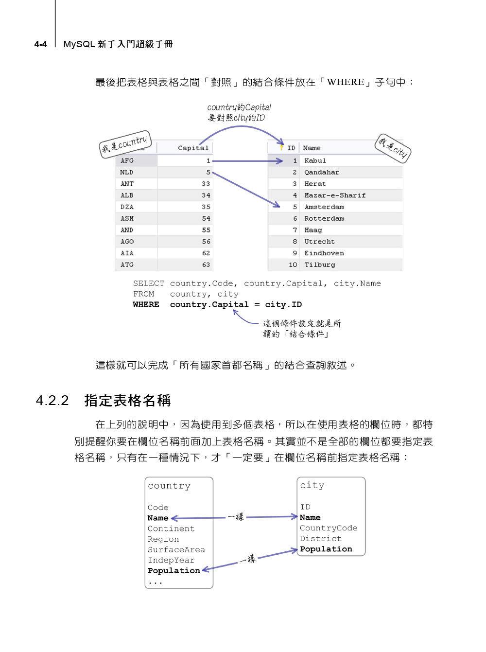 MySQL 新手入門超級手冊, 2/e (適用 MySQL 8.x 與 MariaDB 10.x)-preview-4