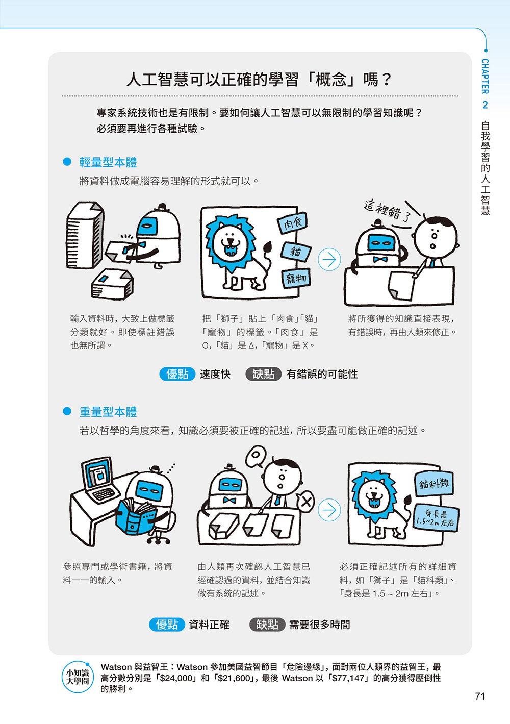 圖解 AI 人工智慧大未來:關於人工智慧一定要懂得 96 件事-preview-4