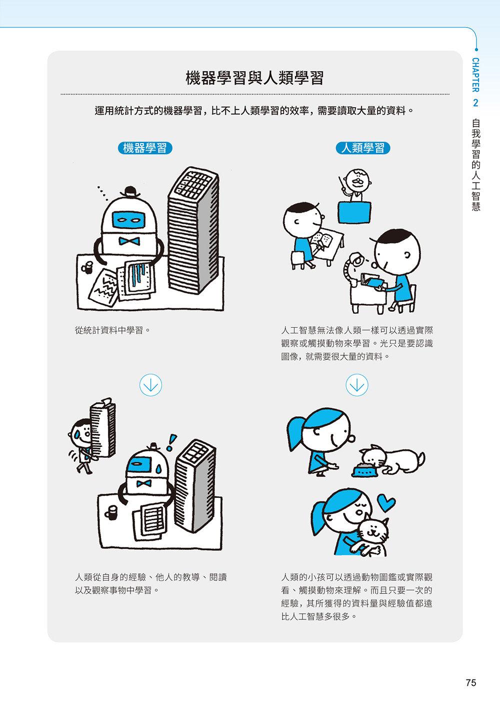 圖解 AI 人工智慧大未來:關於人工智慧一定要懂得 96 件事-preview-6
