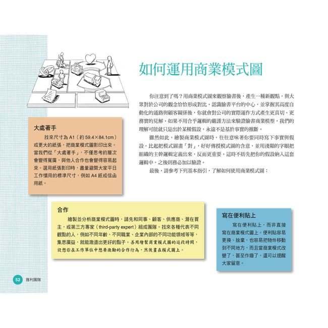 獲利團隊:用一張圖表,幫團隊找出成功獲利模式-preview-6