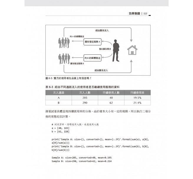 機器學習|工作現場的評估、導入與實作-preview-9