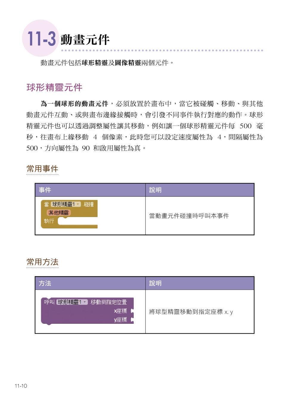App Inventor 2 互動範例教本, 3/e-preview-8