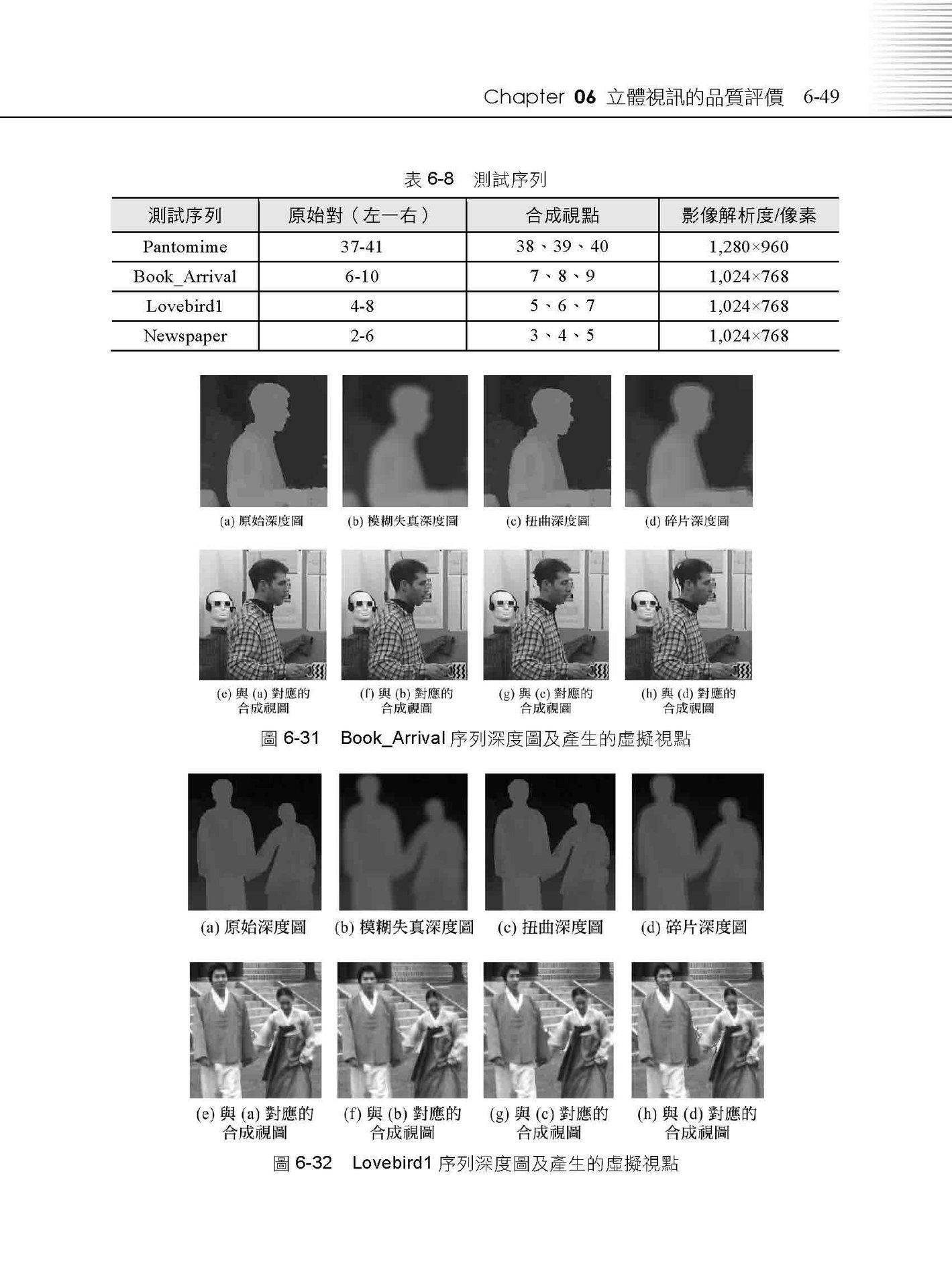 完全掌握:最強3D視訊處理技術書 (舊名: 無懈可擊的 3D視訊處理技術)-preview-12