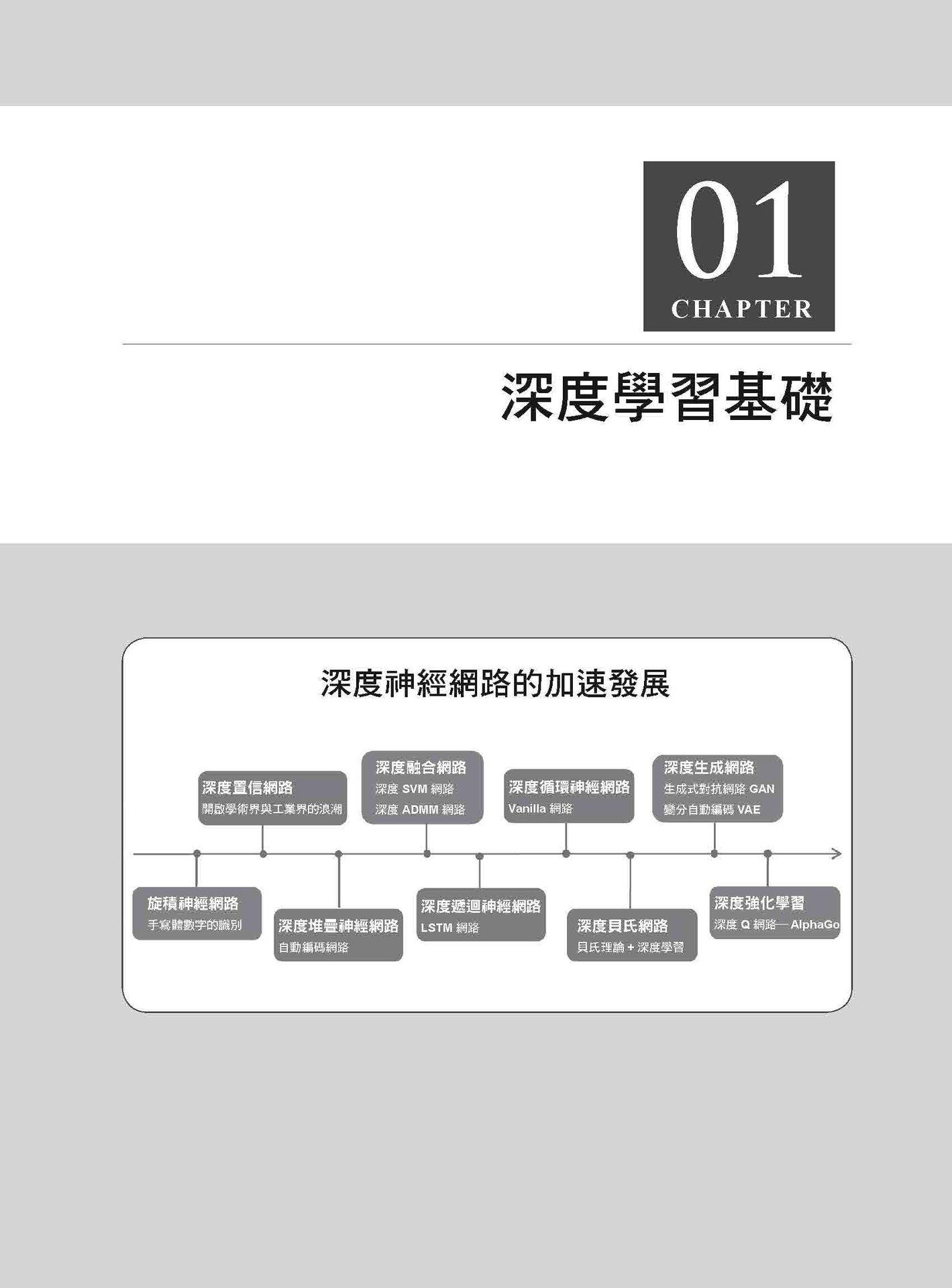 人工智慧高手書:深度學習之識別及最佳化-preview-9