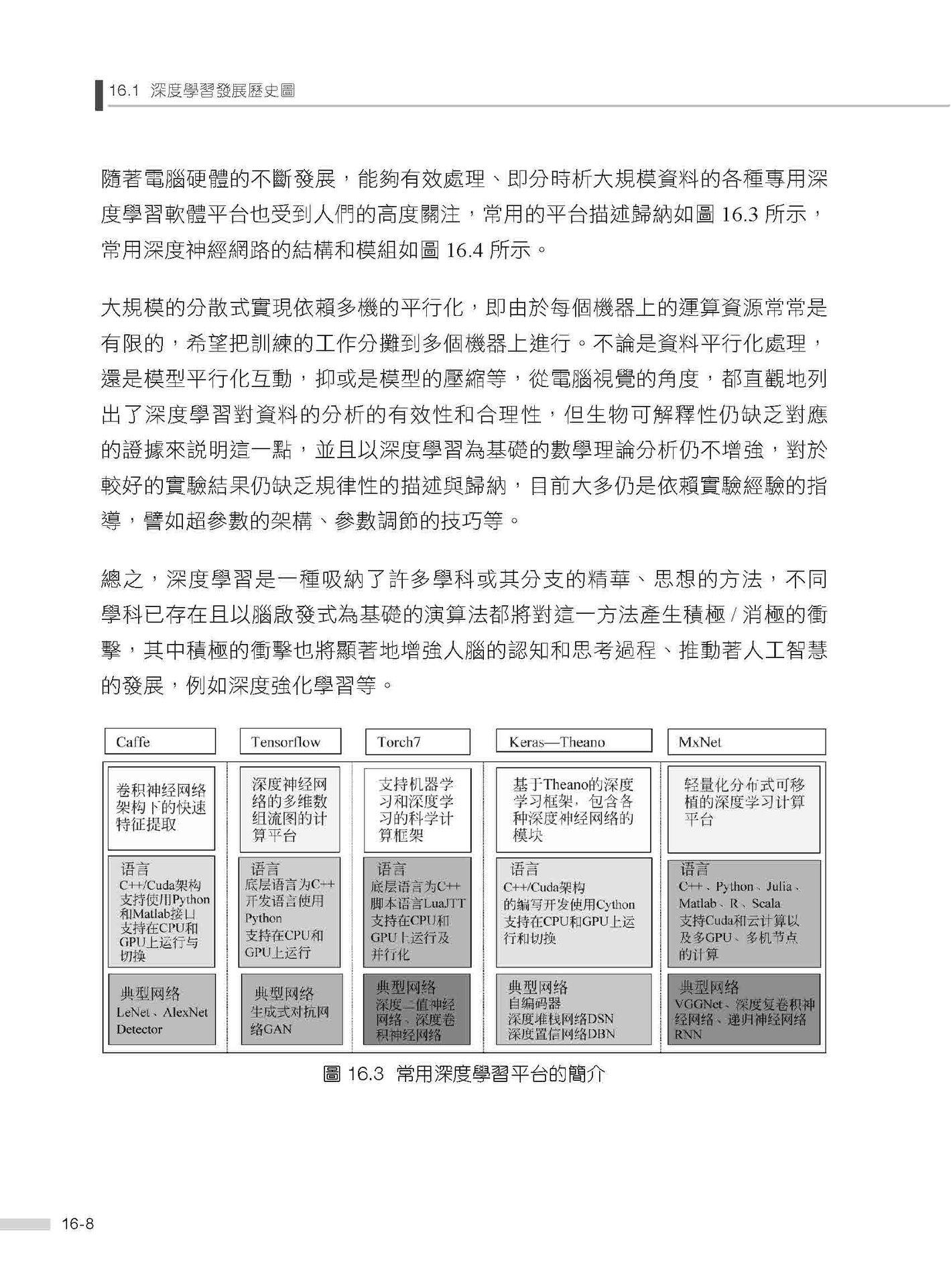 人工智慧高手書:深度學習之識別及最佳化-preview-12