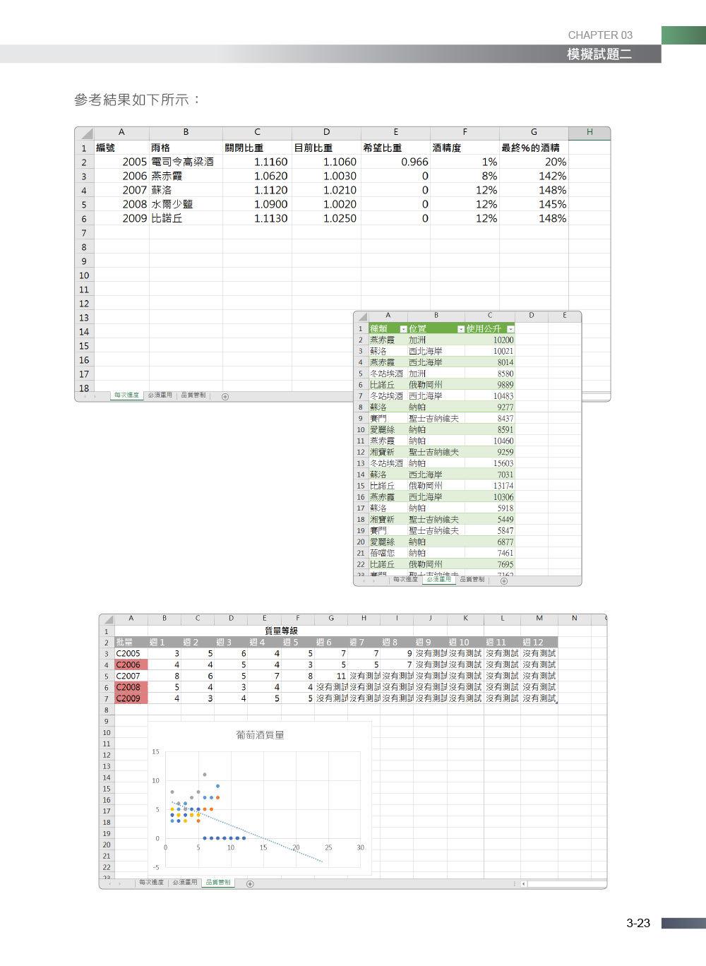 Microsoft MOS Excel 2016 Expert 原廠國際認證滿分攻略 (Exam 77-728)-preview-9