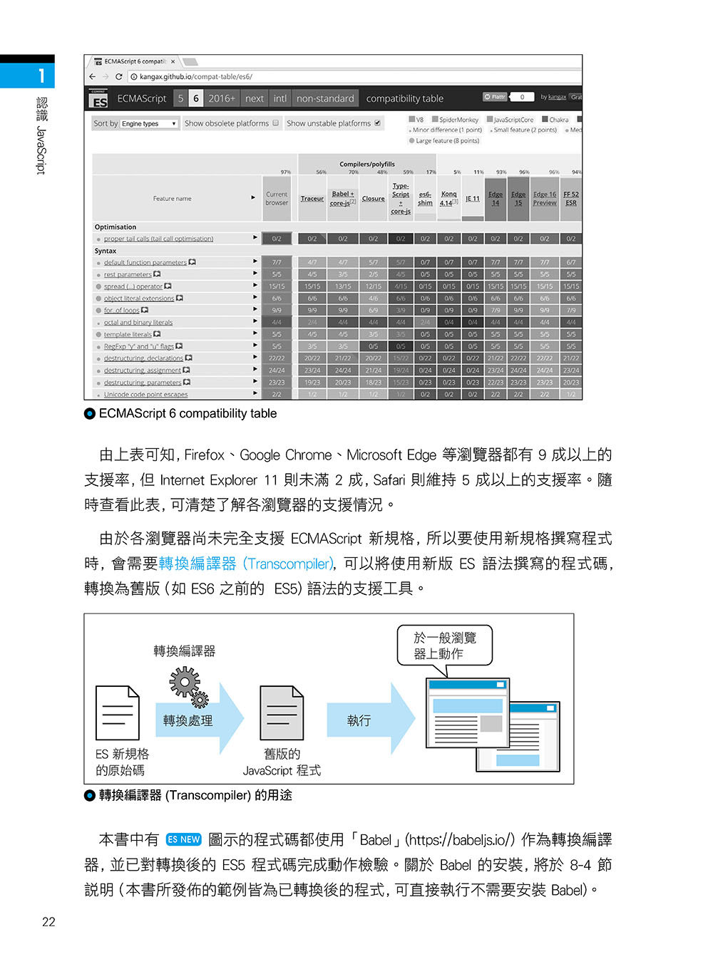 新一代 JavaScript 程式設計精解 -《對應 ECMAScript 全新語法標準》-preview-2