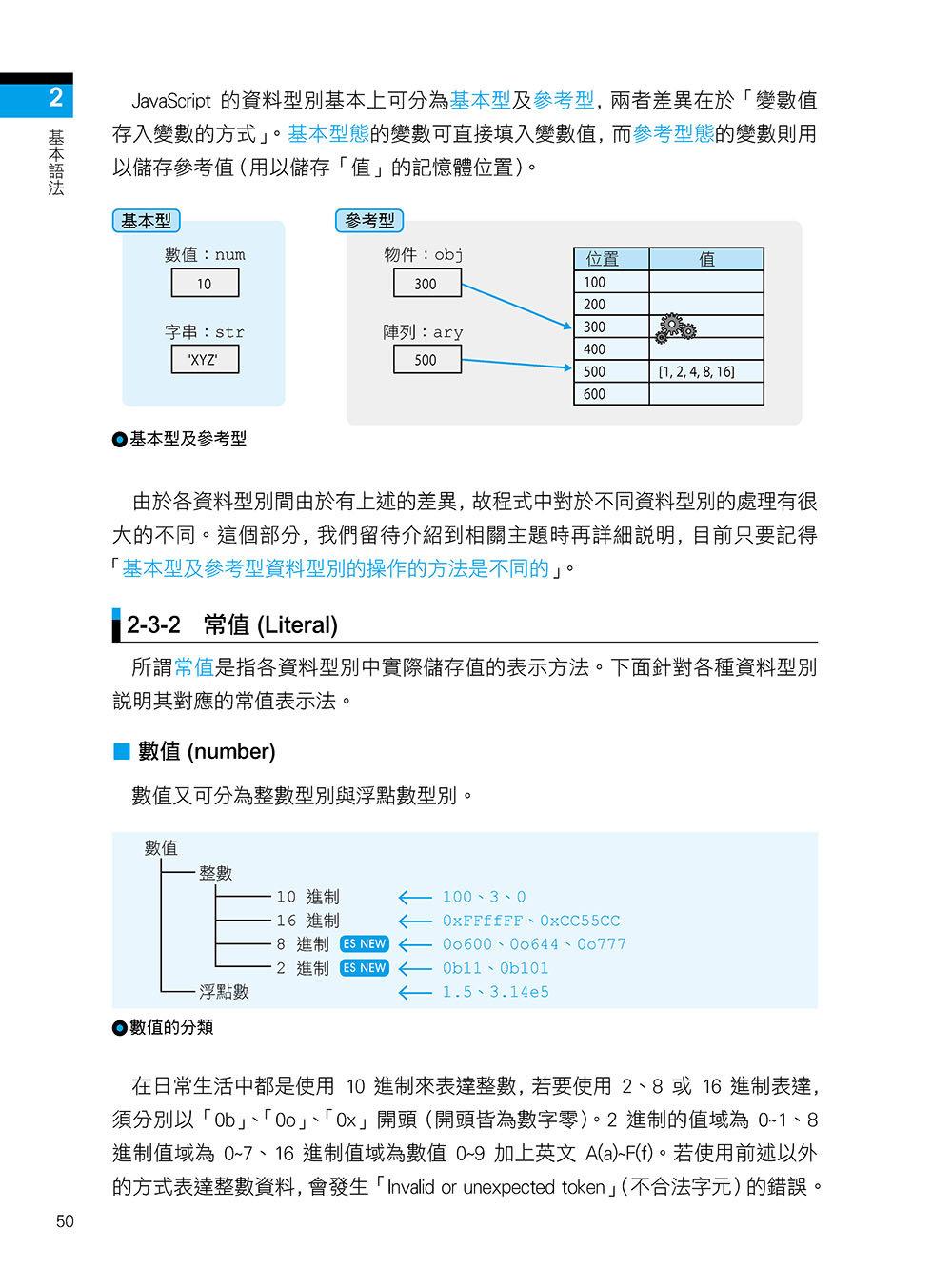 新一代 JavaScript 程式設計精解 -《對應 ECMAScript 全新語法標準》-preview-5