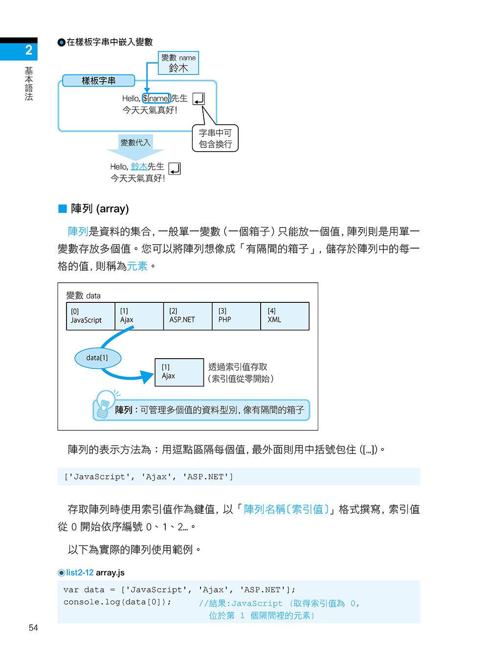 新一代 JavaScript 程式設計精解 -《對應 ECMAScript 全新語法標準》-preview-6