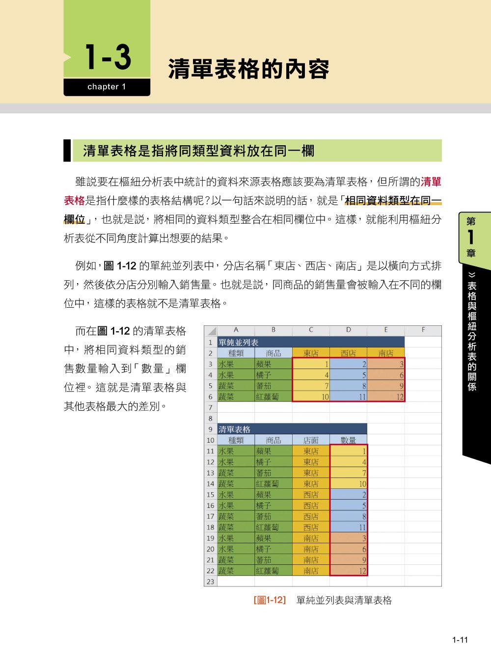 免寫程式!Excel 大量資料整理術:早知道這些技巧,樞紐分析不再抓狂-preview-2