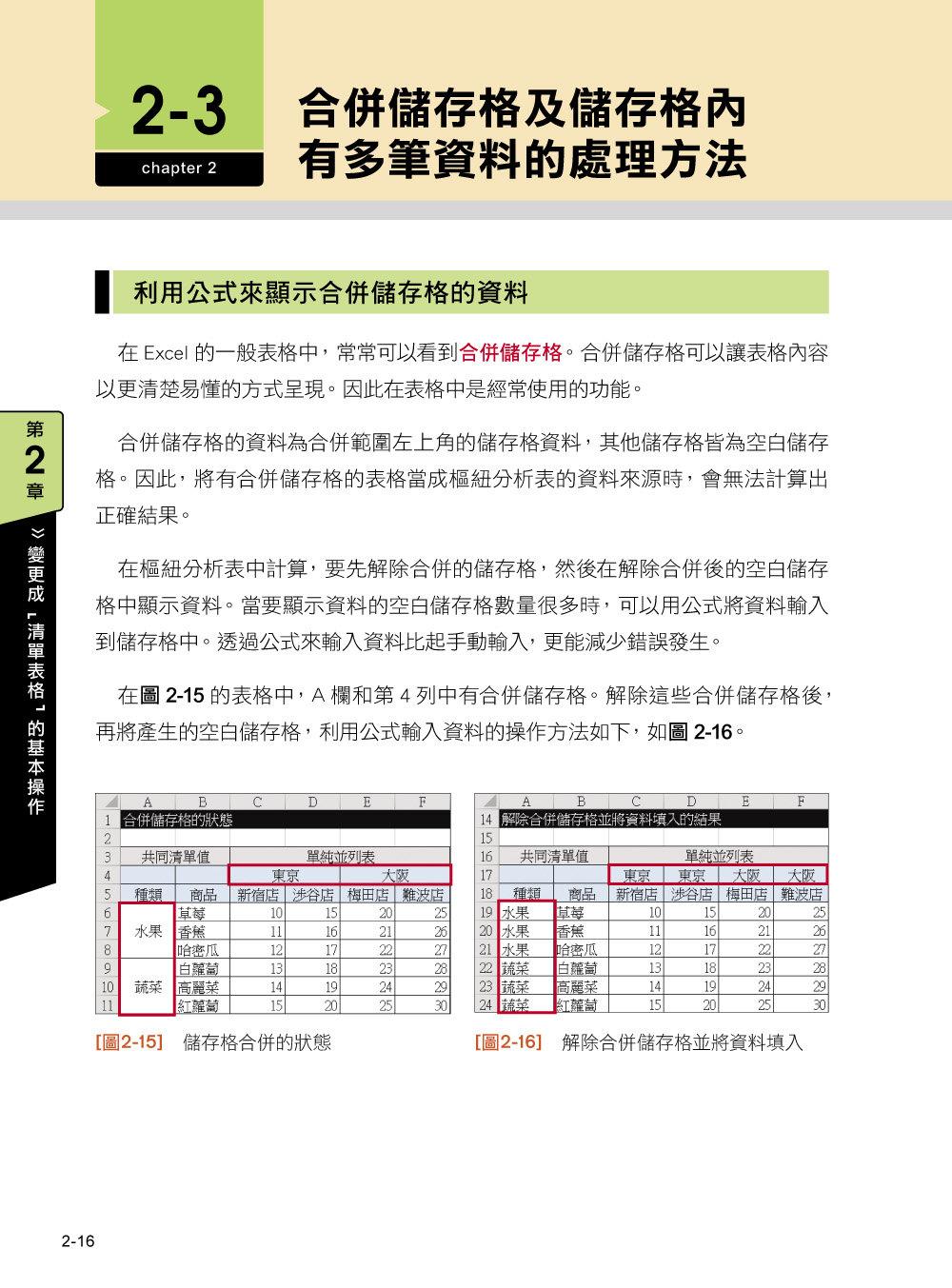 免寫程式!Excel 大量資料整理術:早知道這些技巧,樞紐分析不再抓狂-preview-3