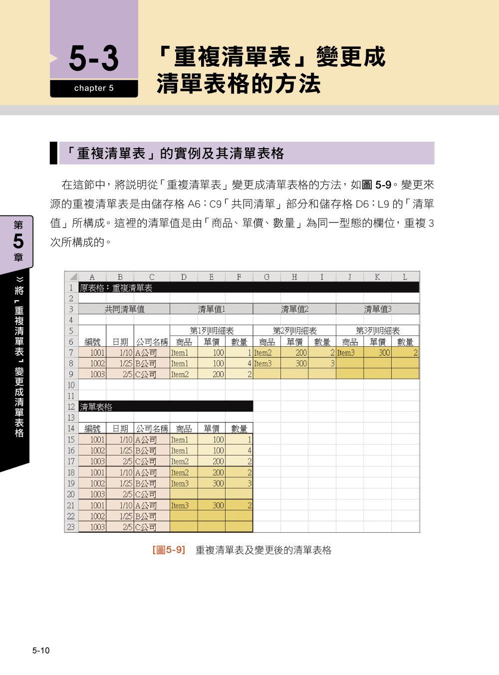 免寫程式!Excel 大量資料整理術:早知道這些技巧,樞紐分析不再抓狂-preview-6