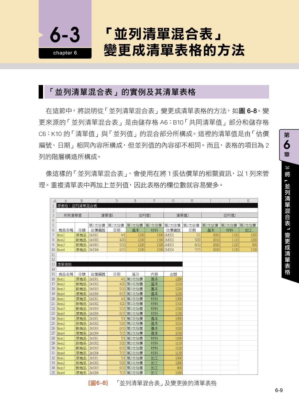 免寫程式!Excel 大量資料整理術:早知道這些技巧,樞紐分析不再抓狂-preview-7