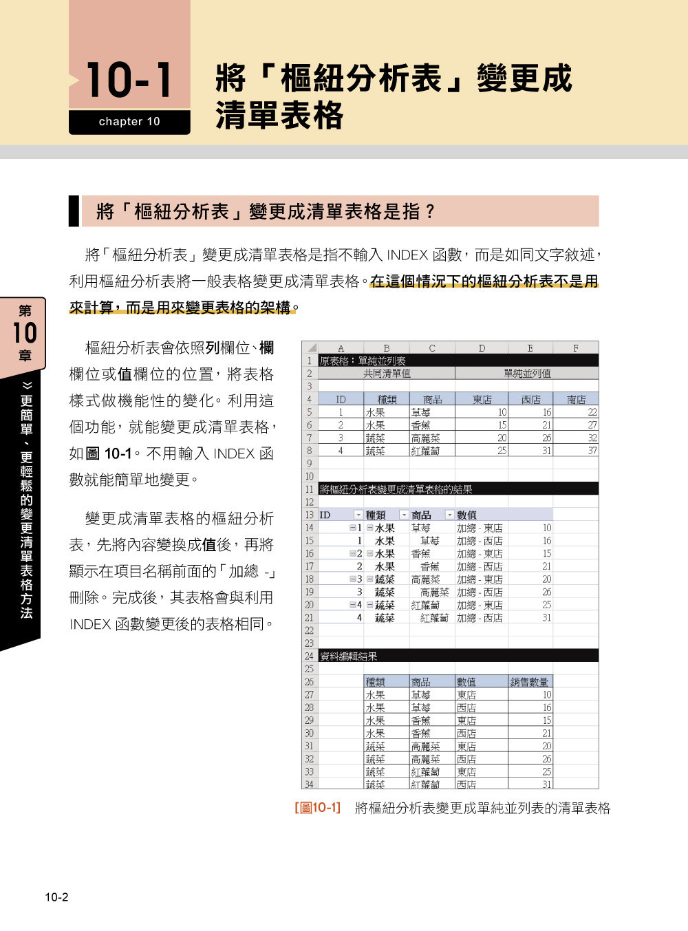 免寫程式!Excel 大量資料整理術:早知道這些技巧,樞紐分析不再抓狂-preview-10