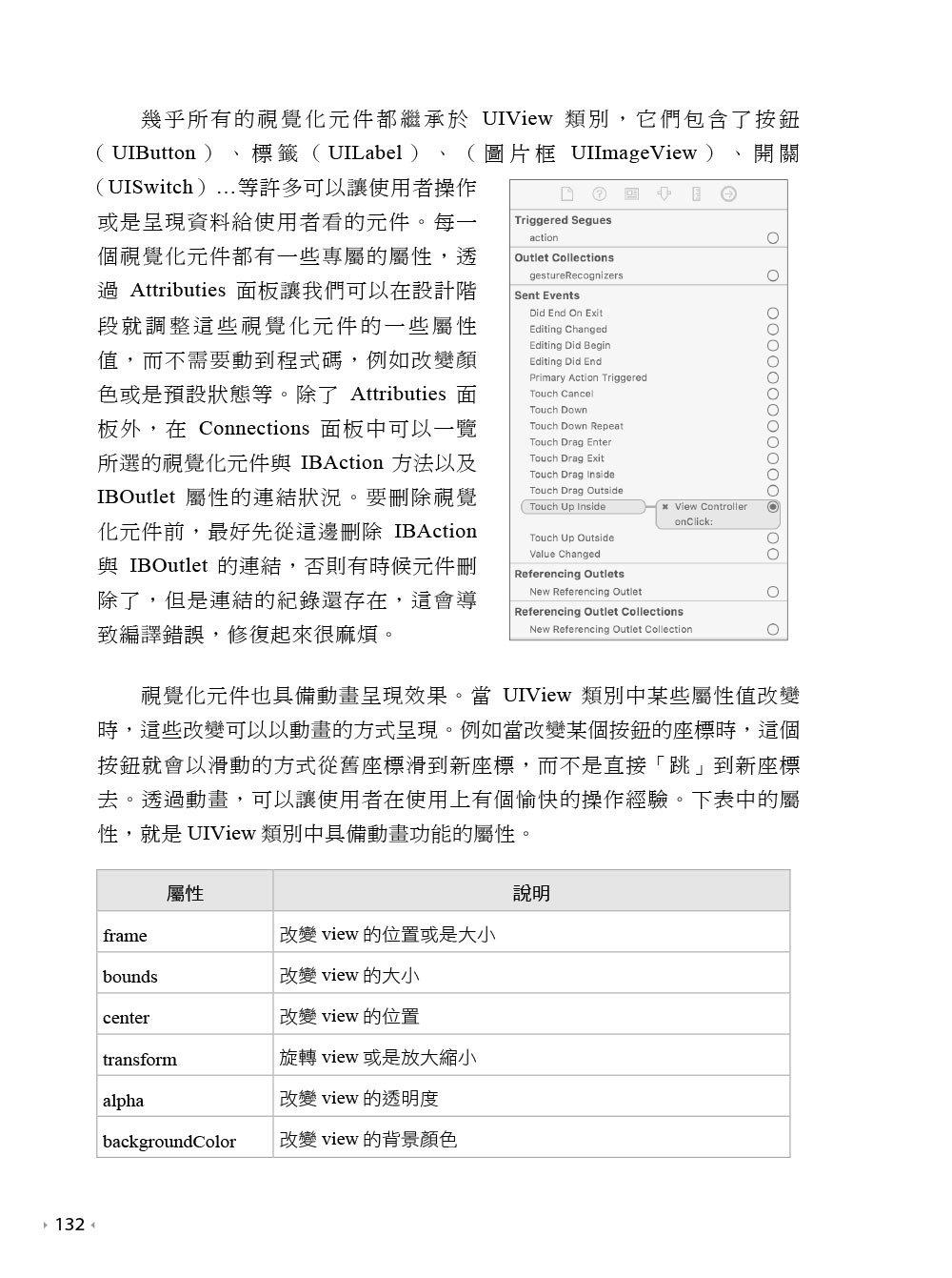 iOS 12 程式設計實戰 -- Swift 4.2 快速上手的開發技巧200+-preview-2