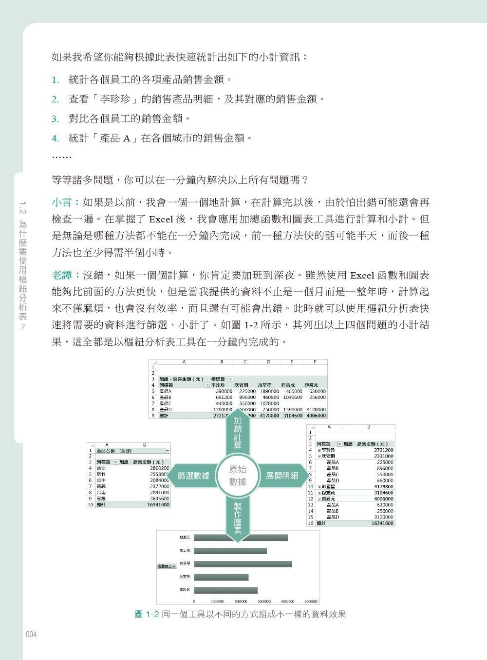 極速報表製作術 Excel 樞紐分析應用全攻略-preview-2