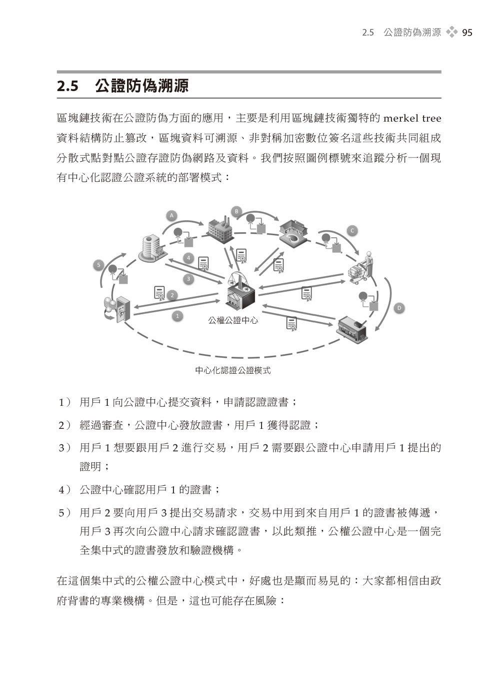 白話區塊鏈-preview-7