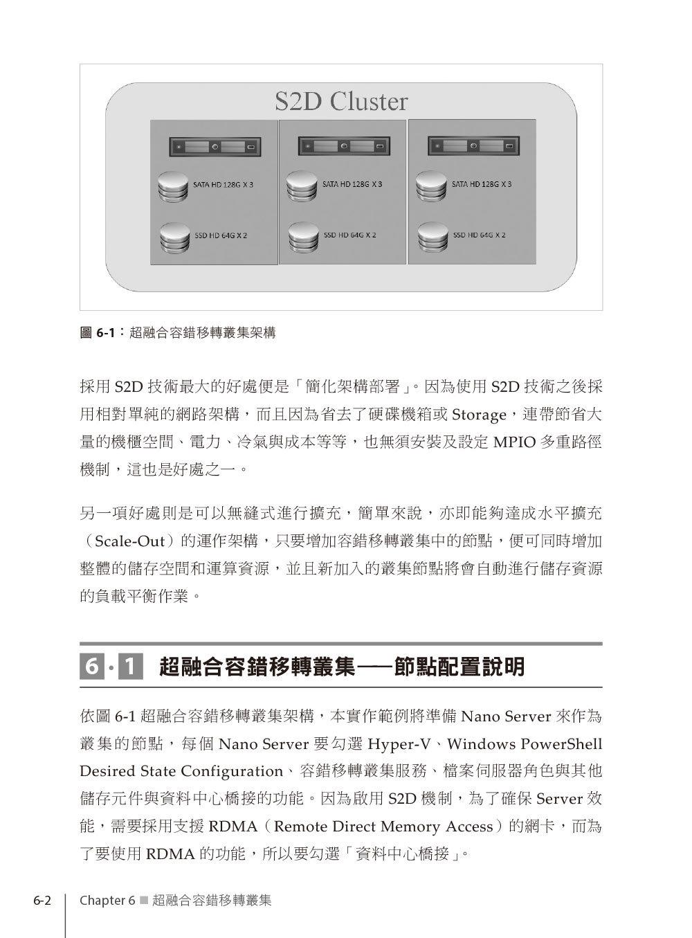 實戰高可用性 Hyper-V|使用 Nano Server 與 Server Core 建置永不停機系統-preview-7