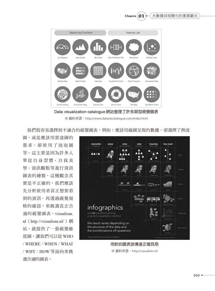 大數據專案經理的實戰心法:善用視覺化工具-preview-4