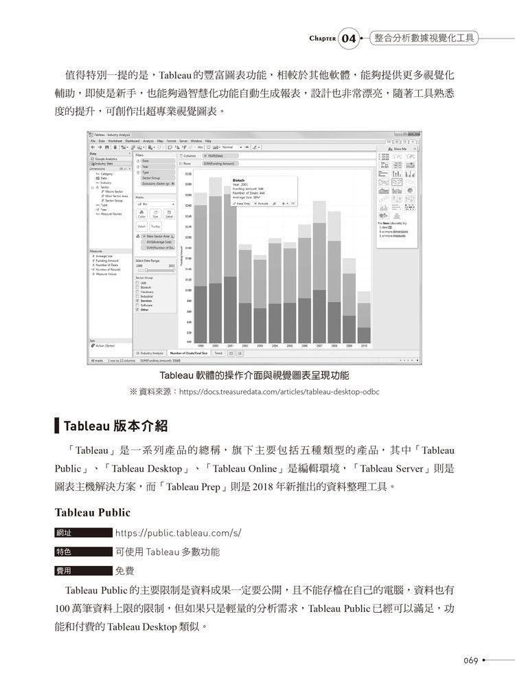 大數據專案經理的實戰心法:善用視覺化工具-preview-6