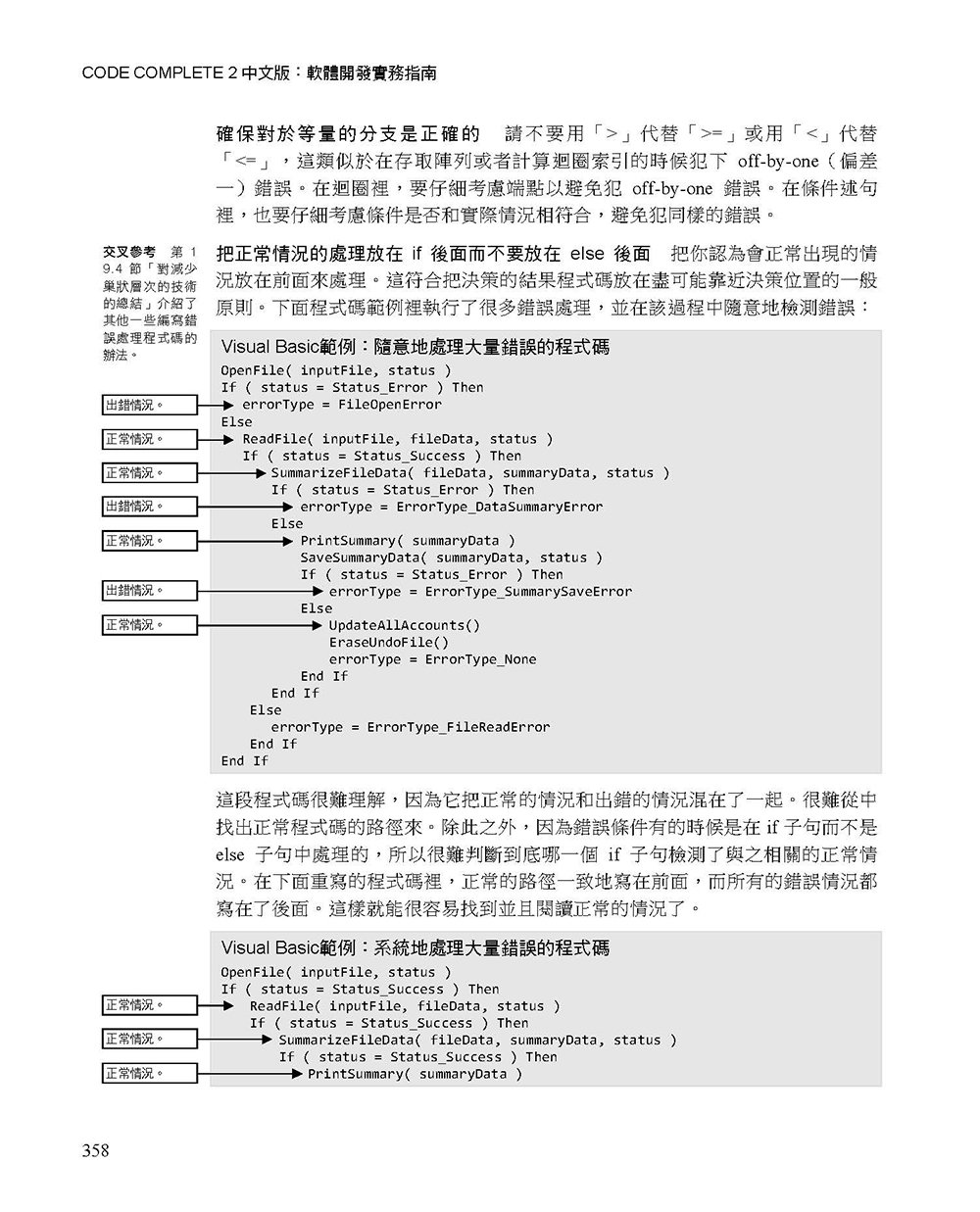 CODE COMPLETE:軟體開發實務指南, 2/e (中文版) (Code Complete: A Practical Handbook of Software Construction, 2/e)-preview-3