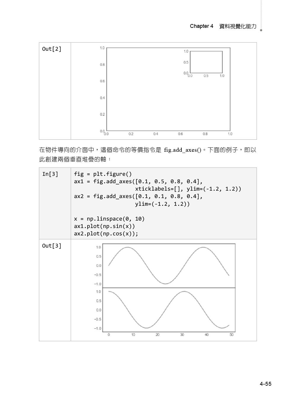 Python 3.x 網頁資料擷取與分析特訓教材-preview-4