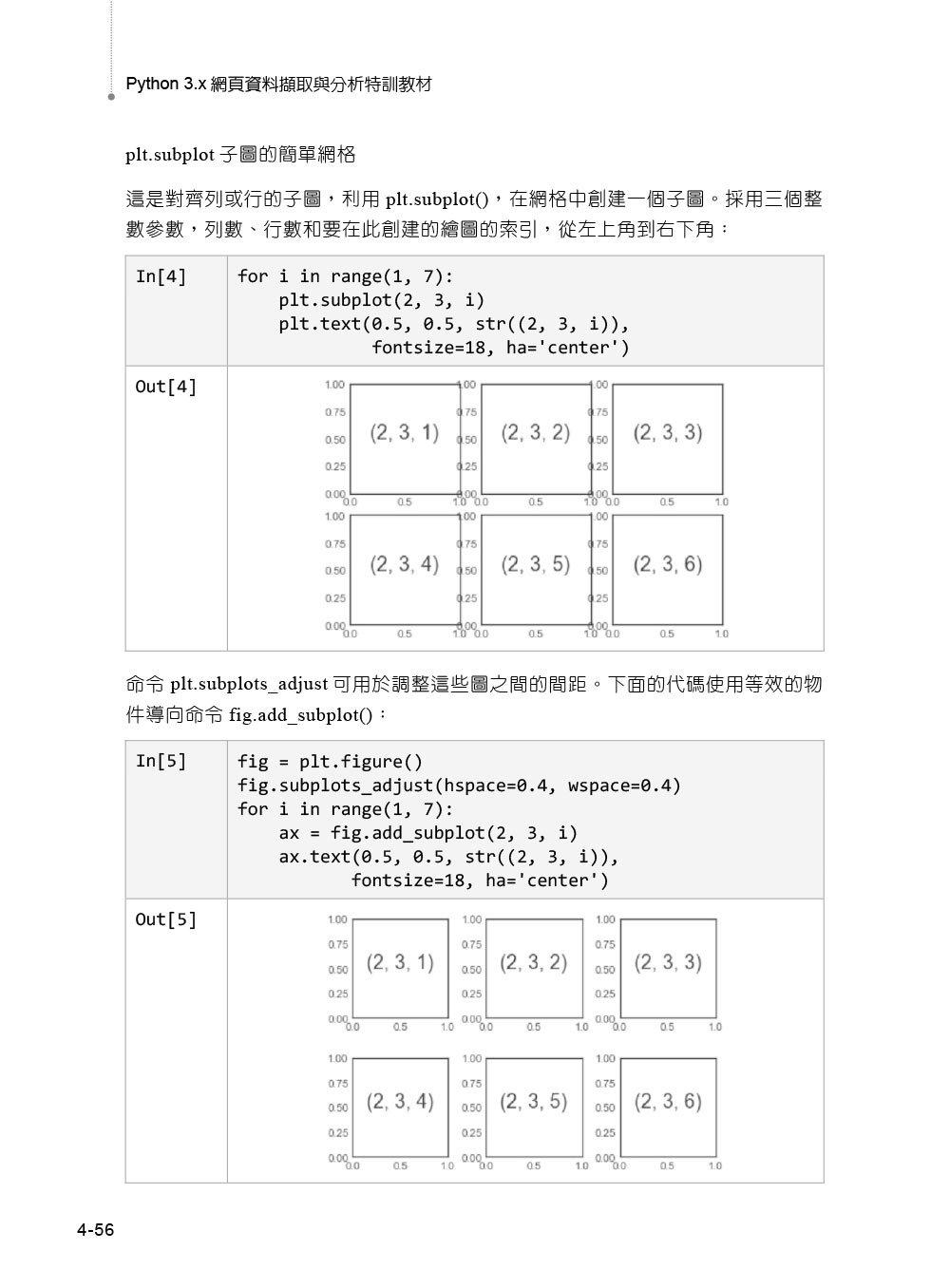 Python 3.x 網頁資料擷取與分析特訓教材-preview-5