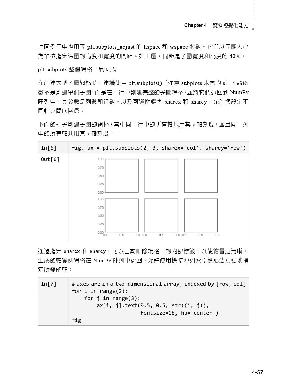 Python 3.x 網頁資料擷取與分析特訓教材-preview-6