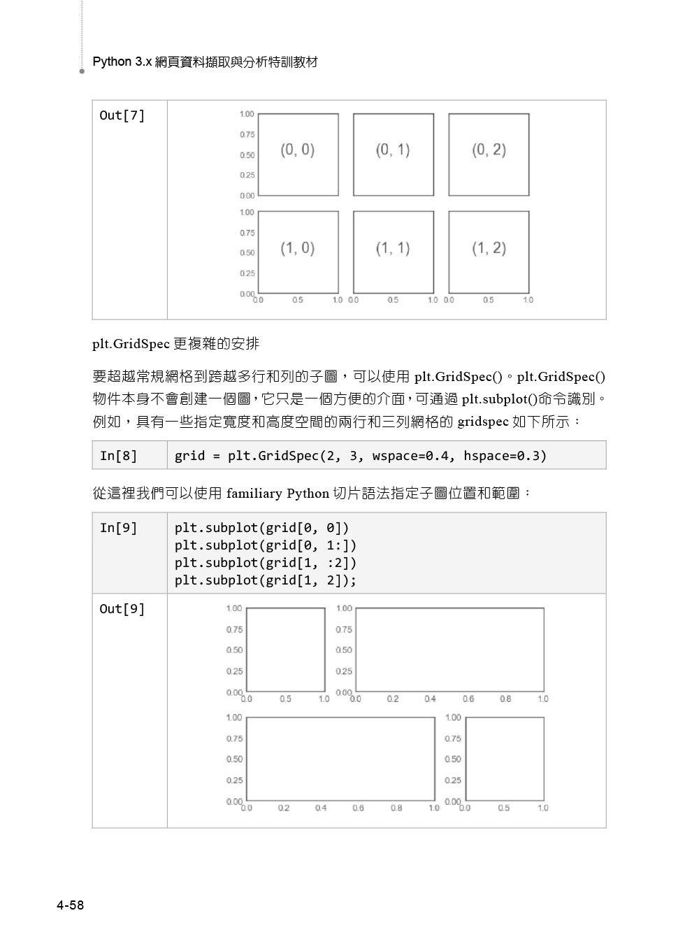 Python 3.x 網頁資料擷取與分析特訓教材-preview-7
