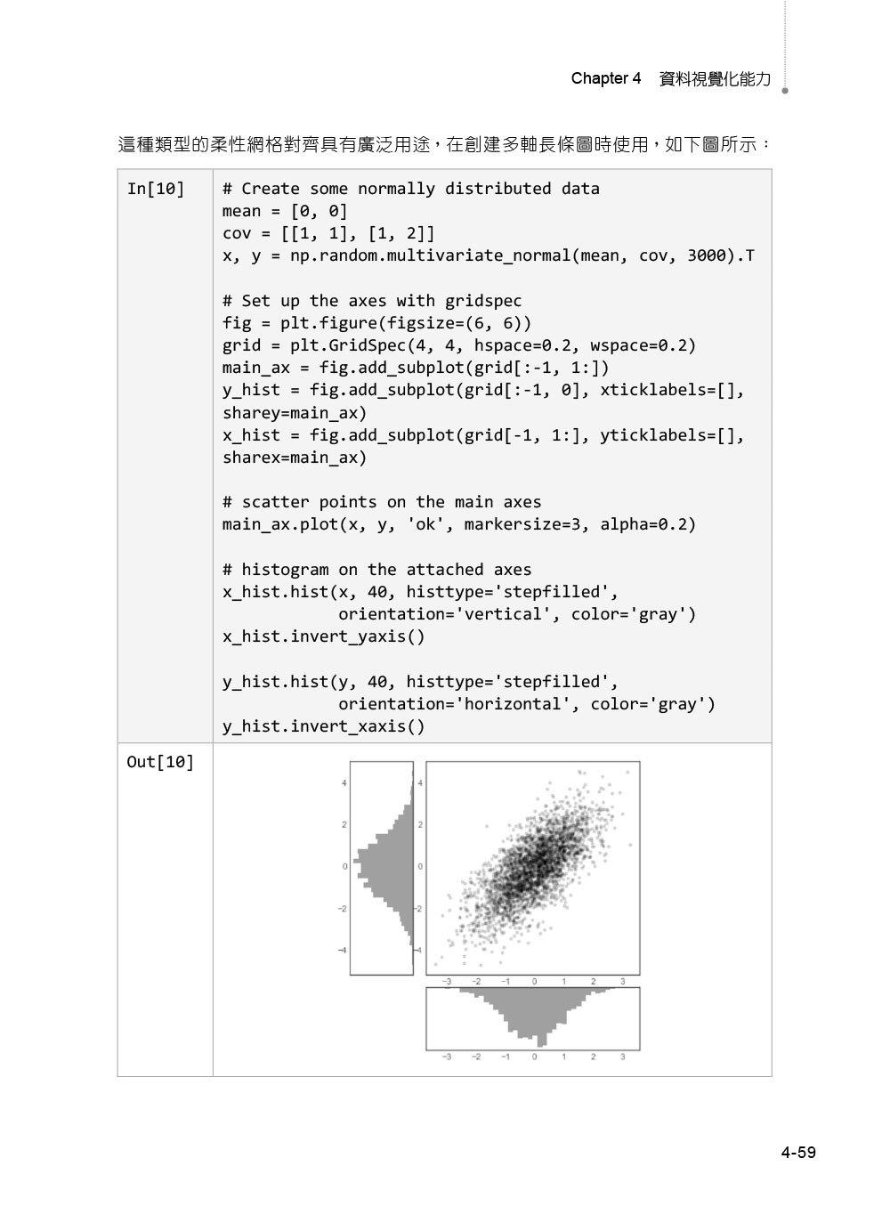 Python 3.x 網頁資料擷取與分析特訓教材-preview-8