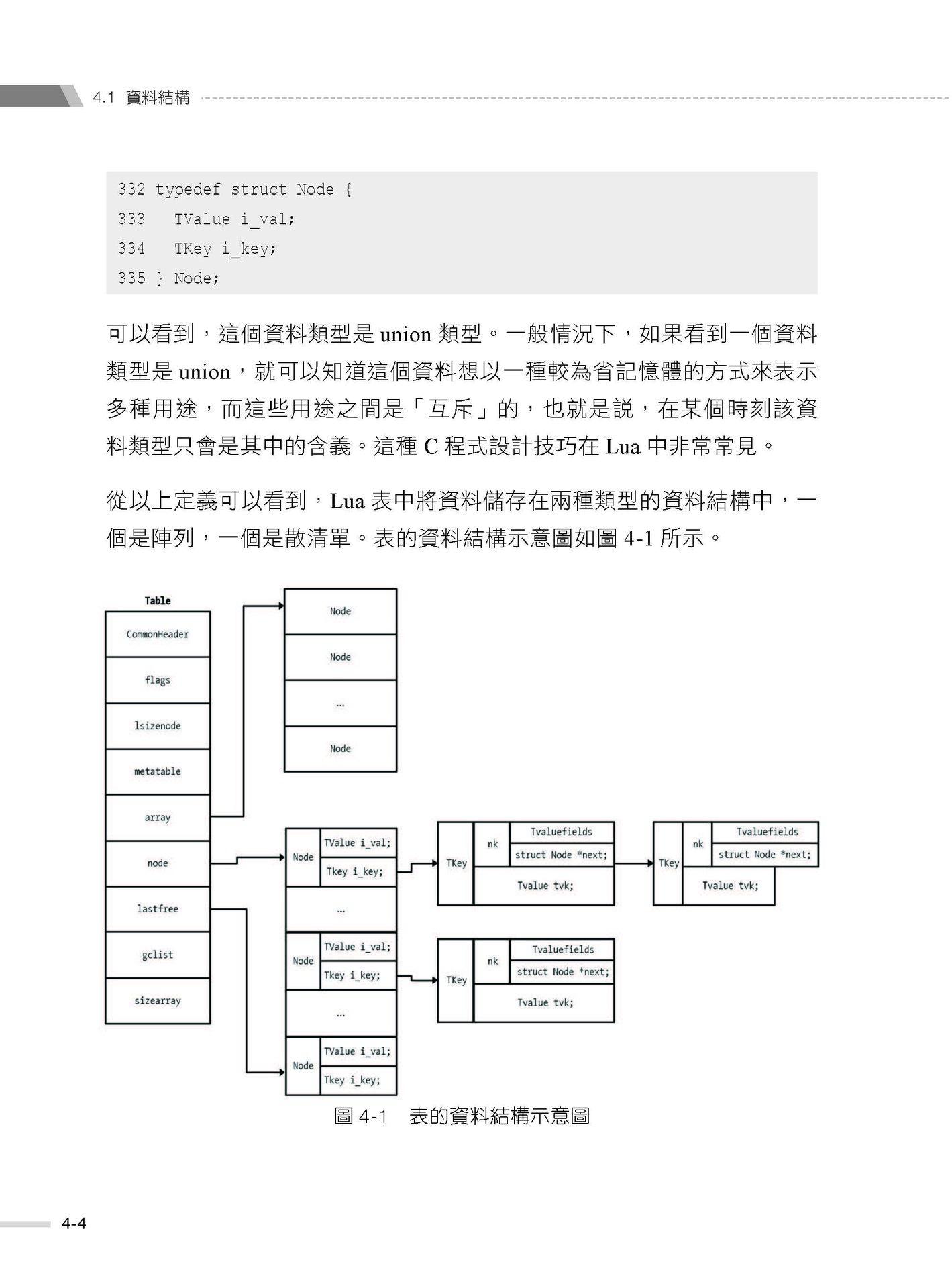 月亮般輕盈:用 Lua 成為指令稿語言大師-preview-10