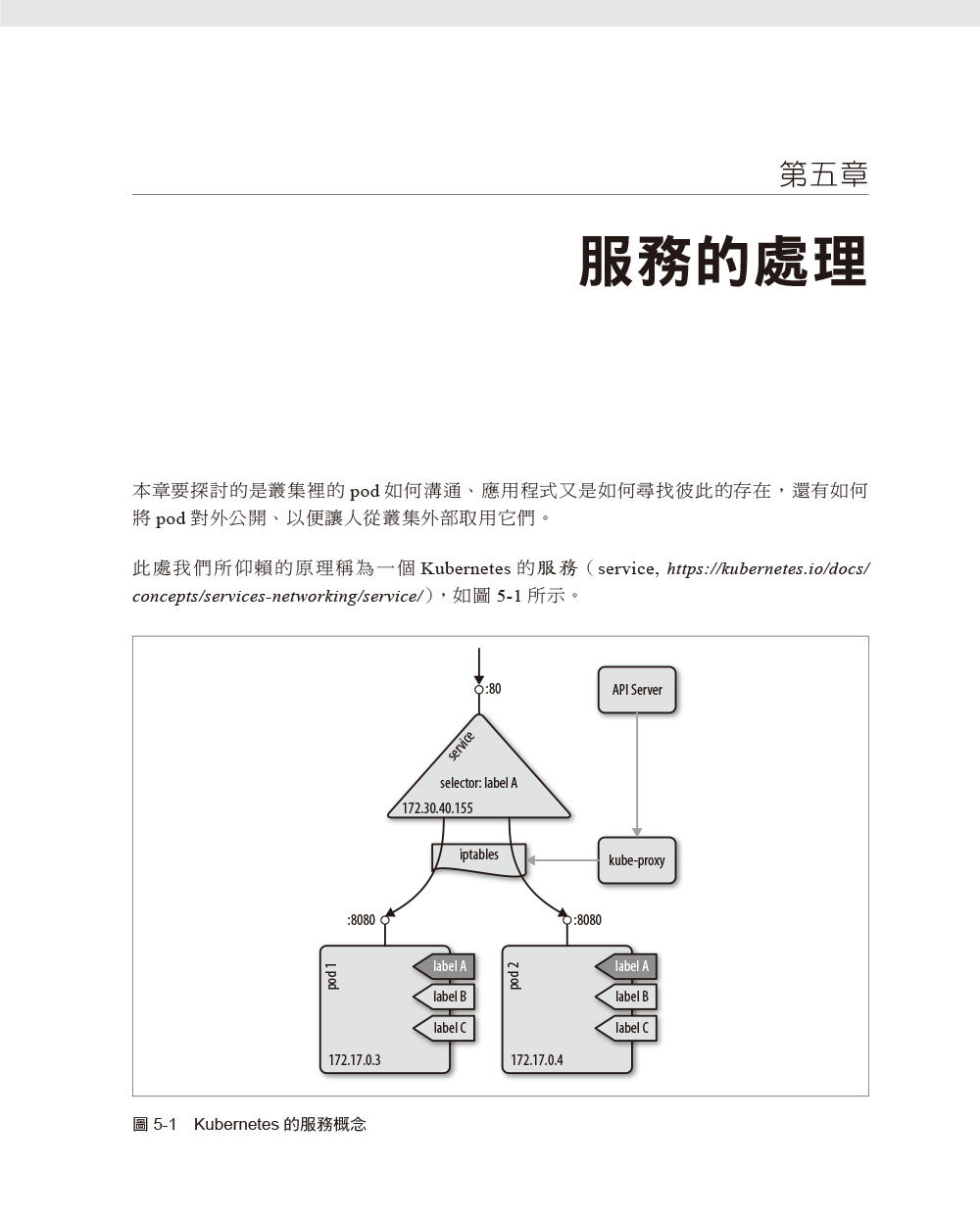 Kubernetes 錦囊妙計 (Kubernetes Cookbook : Building Cloud Native Applications)-preview-7