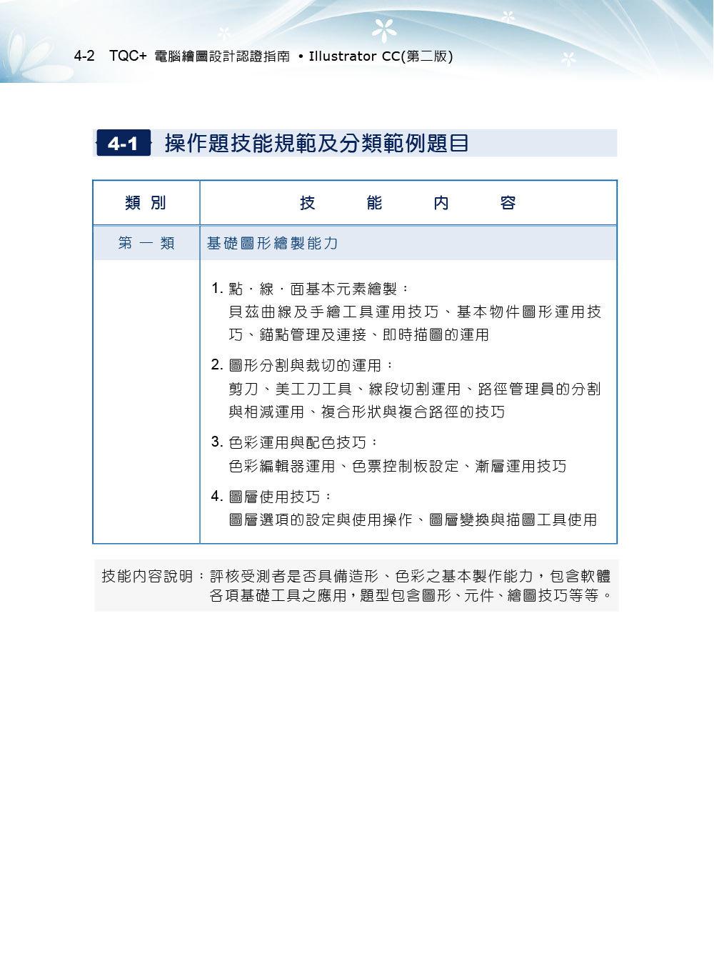 TQC+ 電腦繪圖設計認證指南 Illustrator CC, 2/e-preview-1