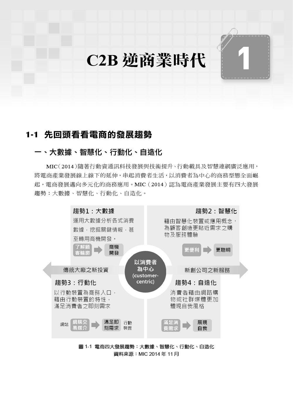 智慧商務 -- 電子商務新方向-preview-1