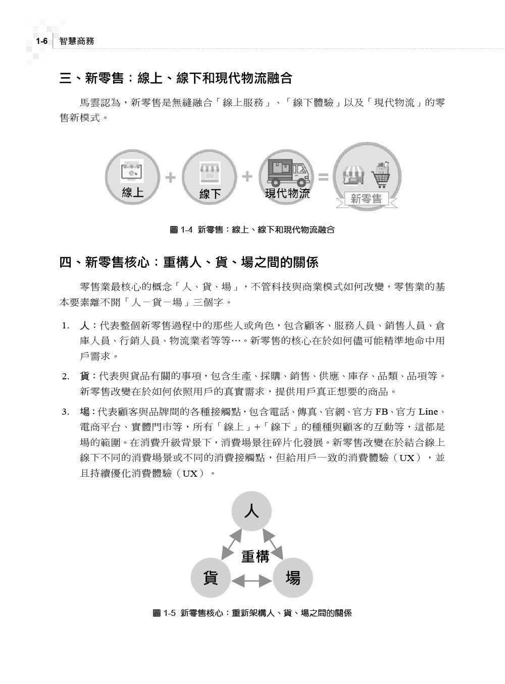 智慧商務 -- 電子商務新方向-preview-6