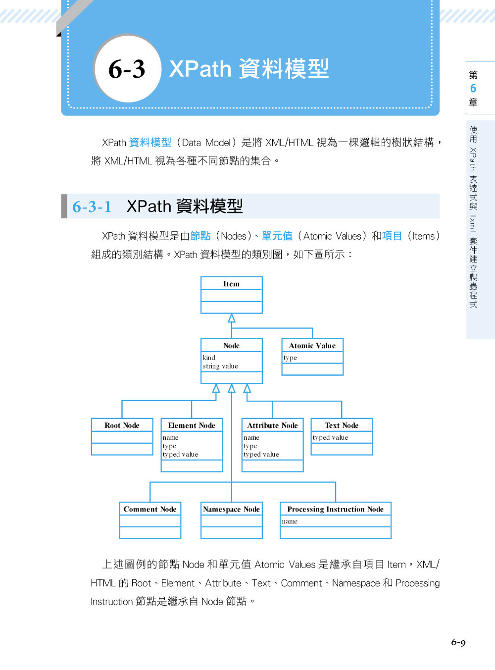 Python 網路爬蟲與資料視覺化應用實務-preview-1