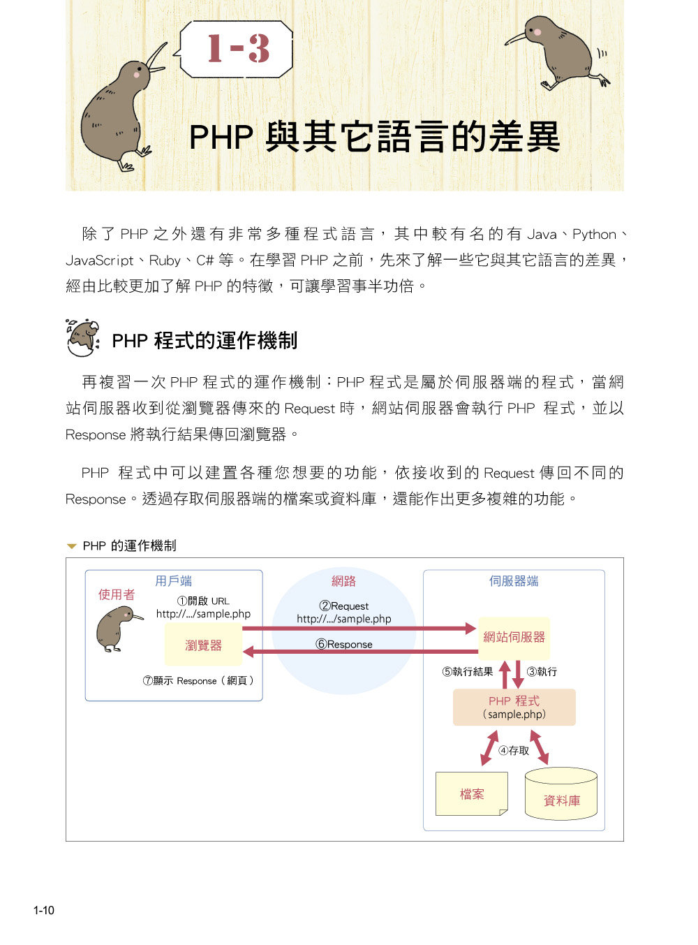 PHP 網頁程式設計「超」入門-preview-2