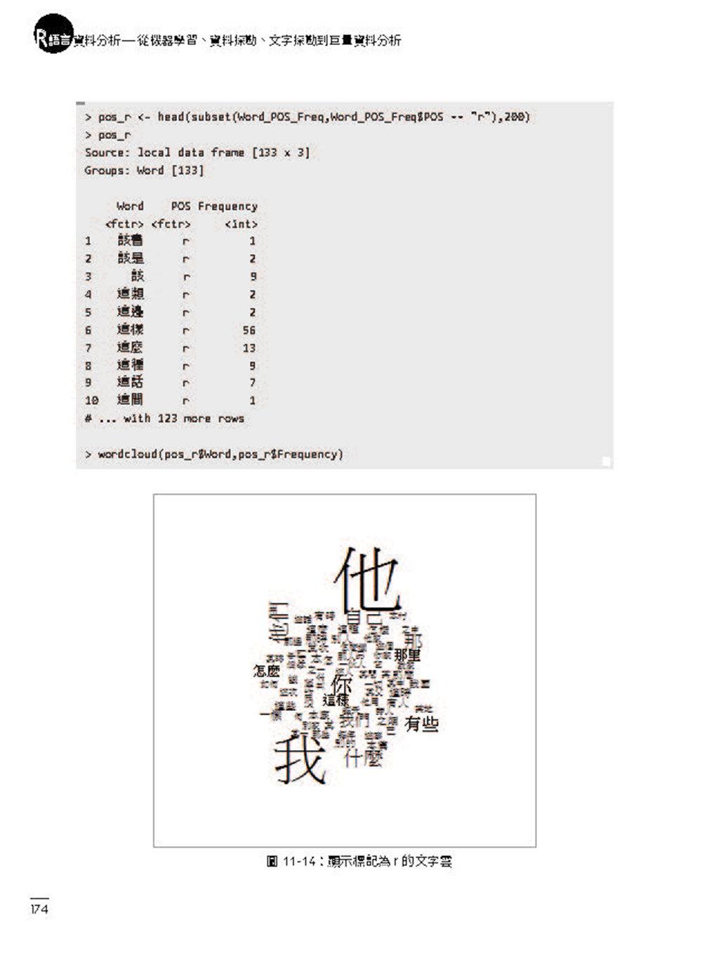 R語言資料分析:從機器學習、資料探勘、文字探勘到巨量資料分析, 3/e-preview-13